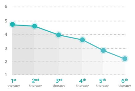 Graph_decrease-37_5_v2