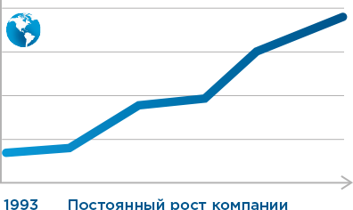 BTL-Aesthetics_PIC_Web-about-graph_RU100