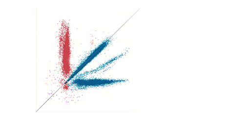 BTL-Cardiology_Poincare-graph