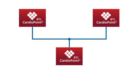 Network-with-BTL-Cardiopoint