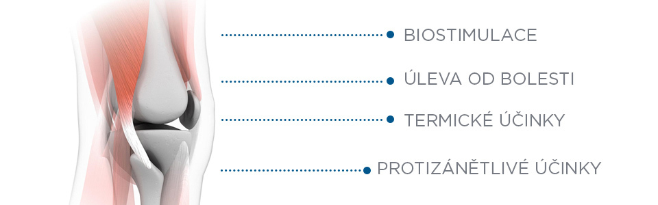 BTL_HIL-II_terapeuticke-ucinky_960X300_II