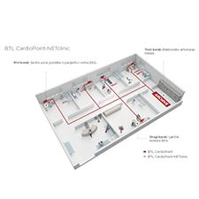 BTL_CardioPoint_NEThospital_HR_2_th