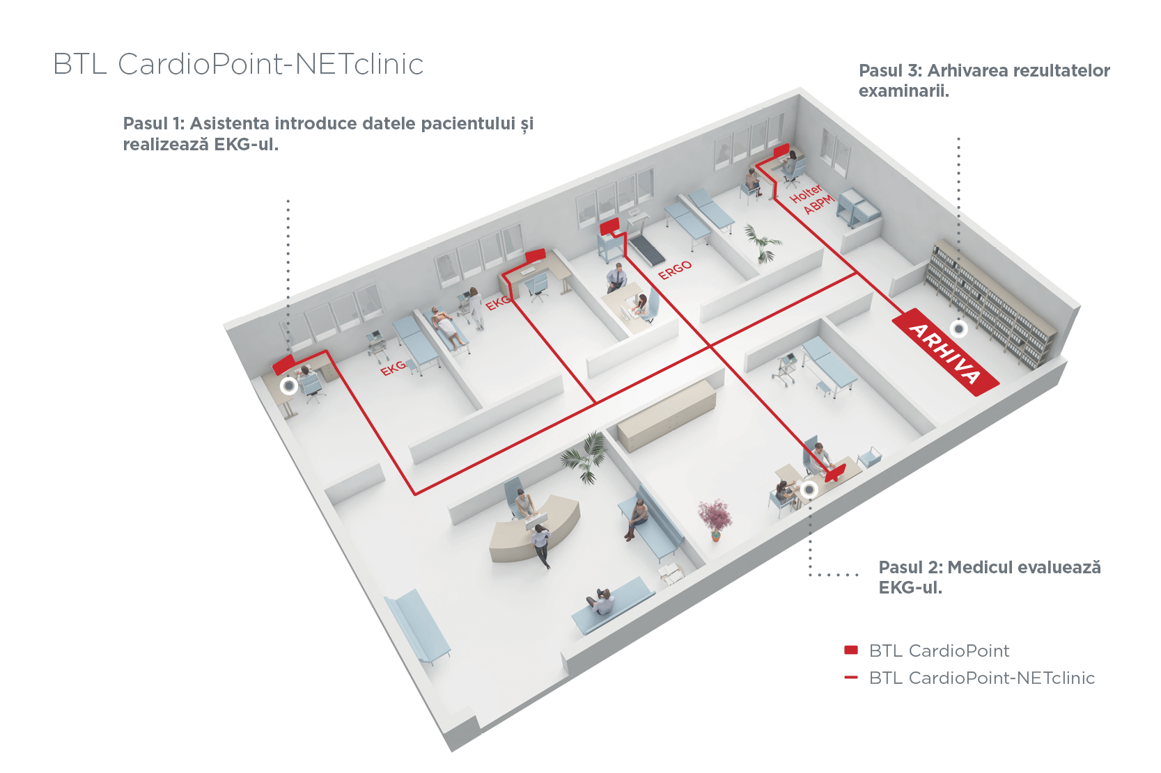BTL_CardioPoint_NEThospital_RO2