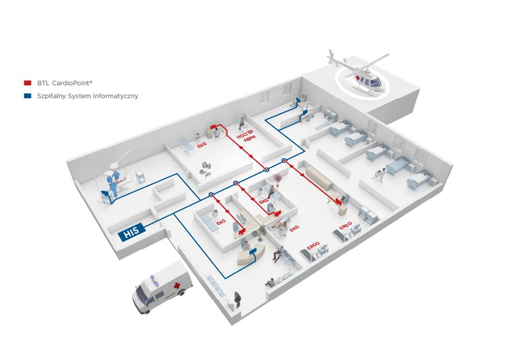 BTL_CardioPoint-NET_Hospital
