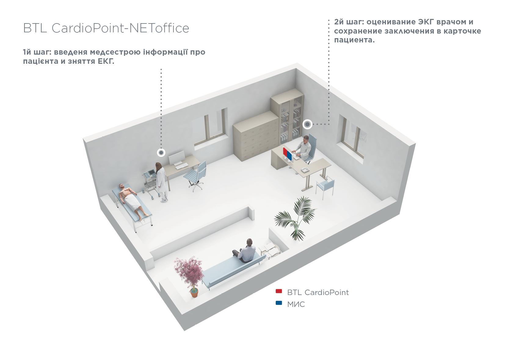 BTL_CardioPoint_NEThospital_UK