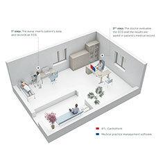BTL_CardioPoint_NEToffice_thumbnails_1526308283_original