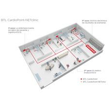 BTL_CardioPoint_NETclinic_225x225px_ES
