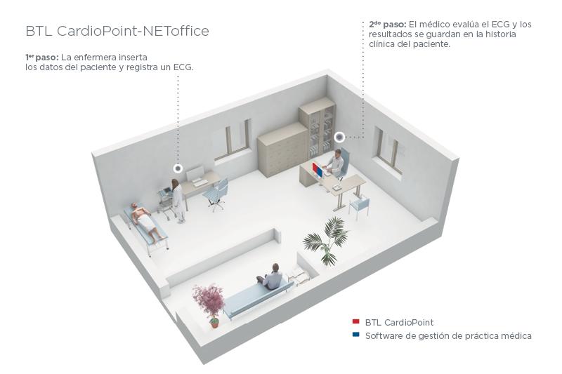 BTL_CardioPoint_NEToffice_ES