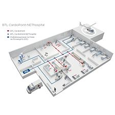 BTL_CardioPoint_NEThospital_BG_3_th