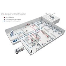 BTL_CardioPoint_NEThospital_DE_3_th