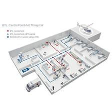 BTL_CardioPoint_NEThospital_HR_3_th