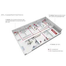 BTL_CardioPoint_NEThospital_DE_2_th