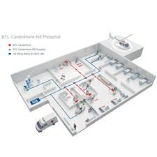 BTL_CardioPoint_NEThospital_225x225_VN
