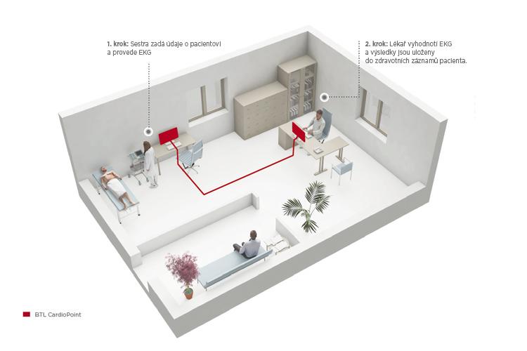 BTL_CardioPoint-Netoffice