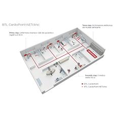 BTL_CardioPoint_NEThospital_IT_2_th