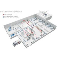 BTL_CardioPoint_NEThospital_225x225_PT