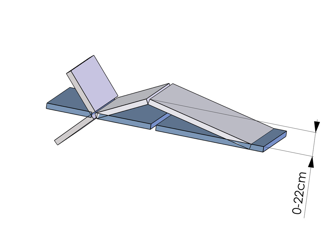 BTL-1300_Adjustment-Basic-3-Sections