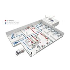 BTL_CardioPoint-Nethospital