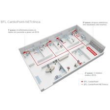 BTL_CardioPoint_NETclinic_225x225_PT