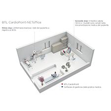 BTL_CardioPoint_NEThospital_IT_1_th