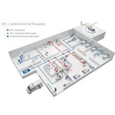 BTL_CardioPoint_NEThospital_225x225px_ES