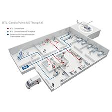 BTL_CardioPoint_NEThospital_IT_3_th