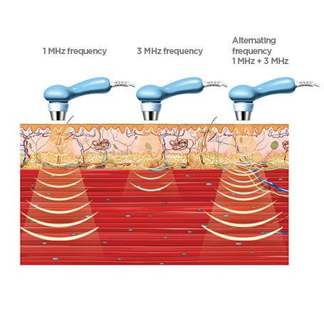 BTL-Ultrasound-medical-background2_EN_tc