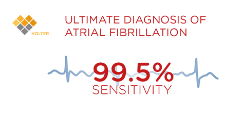 BTL_CardioPoint_NEWS_Holter_ultimate_diagnostis_of_atrial_fibrillation