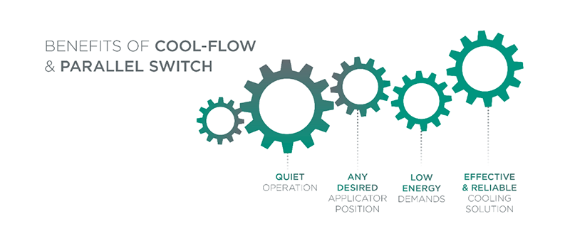 SIS_cool-flow_parallel_switch_benefits_800